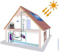 zonne-huis